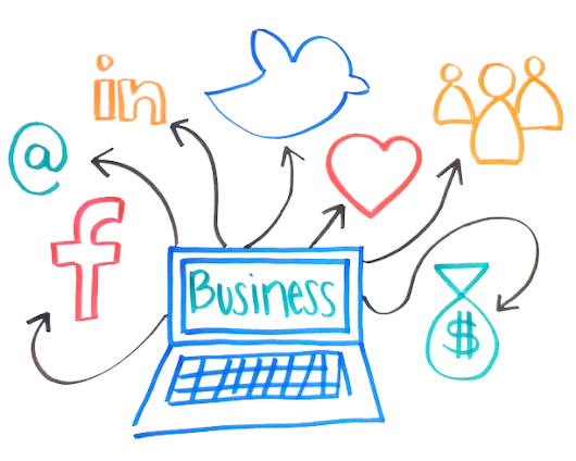How to improve your business using social networks | Bizzmark Blog