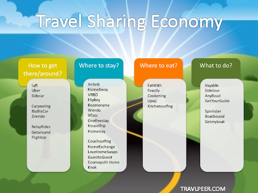 What's Next For the Travel Sharing Economy?