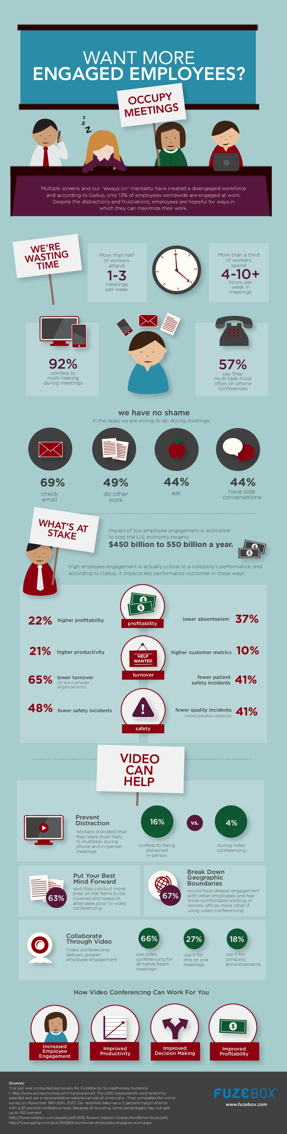 Infographic: Want More Engaged Employees?