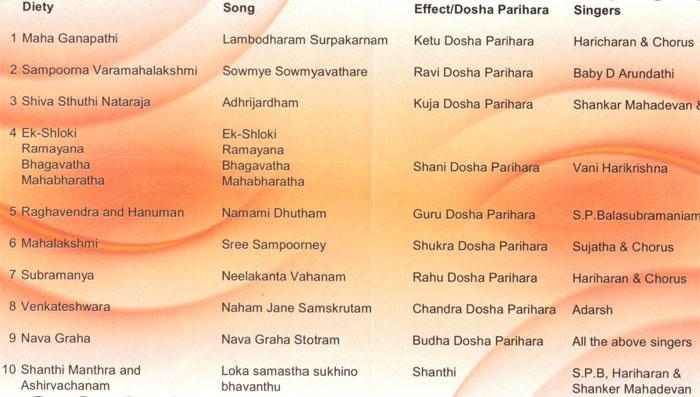 Eternal Waves - Narendra Babu Sharma (Bhavya Brahmanda) Audio CD