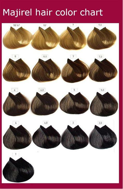 majirel hair color chart instructions ingredients hair color chart professional hair color
