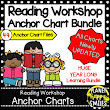 Reading Workshop Anchor Chart Bundle ~ 34 Anchor Charts