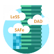 Scaling Agile in Large Enterprises: LeSS, DAD or SAFe? | Intland Software