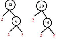 Kumpulan Rumus Matematika Kelas 5 Anto Tunggal