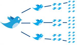 Ποιανού είναι τα tweets;