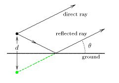The wave reflected by earth can be considered ...