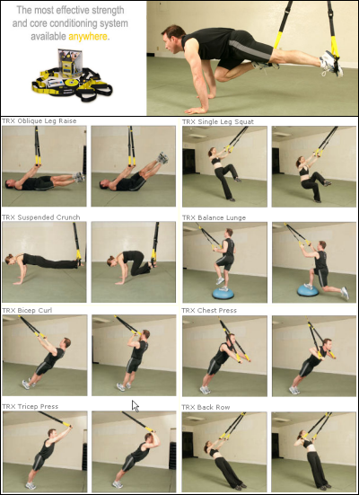 Trx Exercises List Pdf Exercise