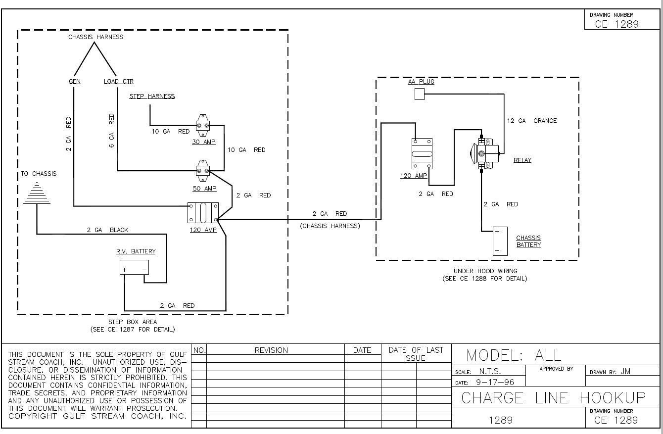 Diagram Gulf Stream Rv Wiring Diagram Full Version Hd Quality Wiring Diagram Wiringshopk Urbanamentevitale It