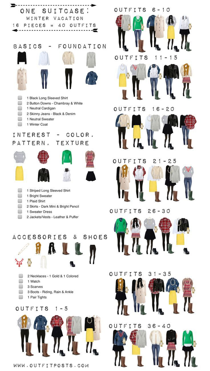 Outfit Posts: one suitcase: winter vacation - checklist graphic