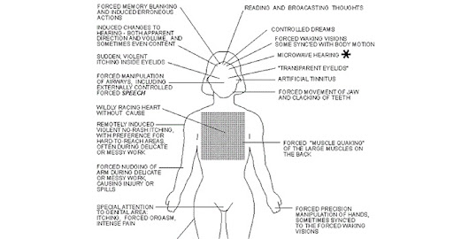 "Government accidentally sends file on ""remote mind control"" methods to journalist"