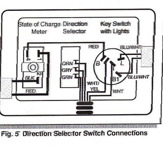 green wires marked current cables black   fast diagrams mobile home block diagrams