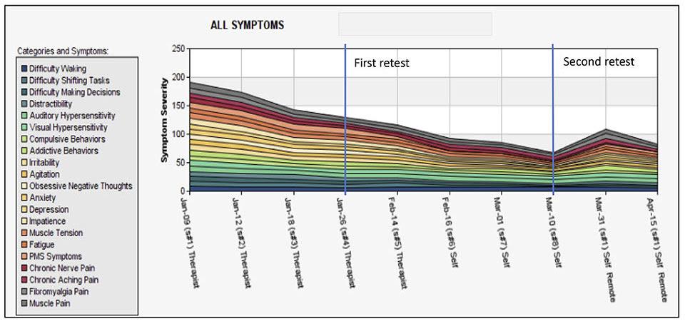 EEG INFO - Articles on Neurofeedback » Blog Archive A ...