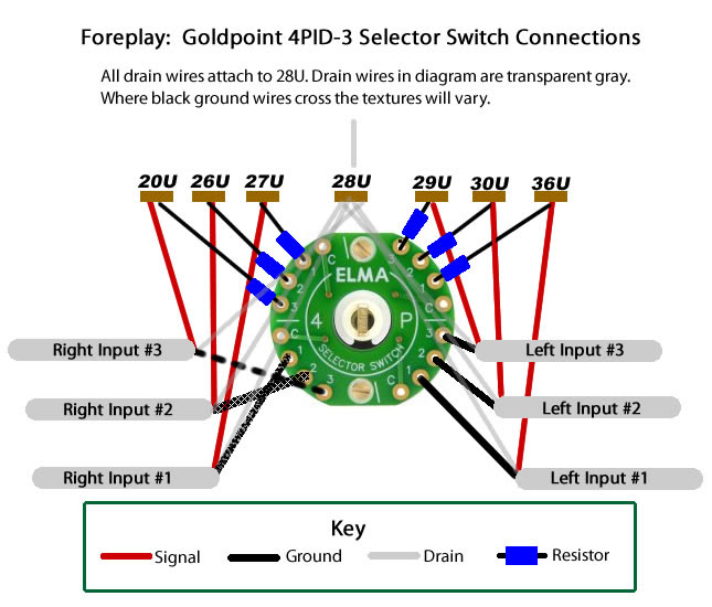 28 4 Position Rotary Switch Wiring Diagram
