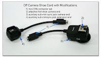 OC1028: Canon Off Camera Shoe Cord2 with mini-DIN connector set, additional attached hot shoe, and custom sub-mini sync jacks
