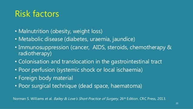 Prevention of Surgical infection