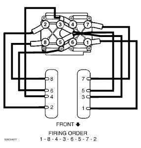 Land Rover Discovery Spark Plug Wire Diagram - Diagram Design Sources  electrical-solid - electrical-solid.nius-icbosa.itnius-icbosa.it