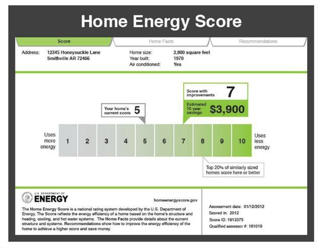 Energy-Efficient Home Design | Department of Energy