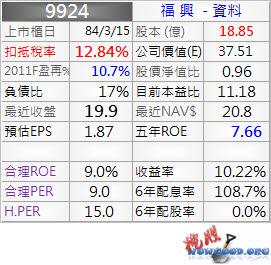 9924_福興_資料_1001Q