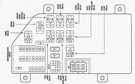 1996 Chrysler Concorde Fuse Box Diagram Wiring Diagram Schema Budge Shape A Budge Shape A Atmosphereconcept It