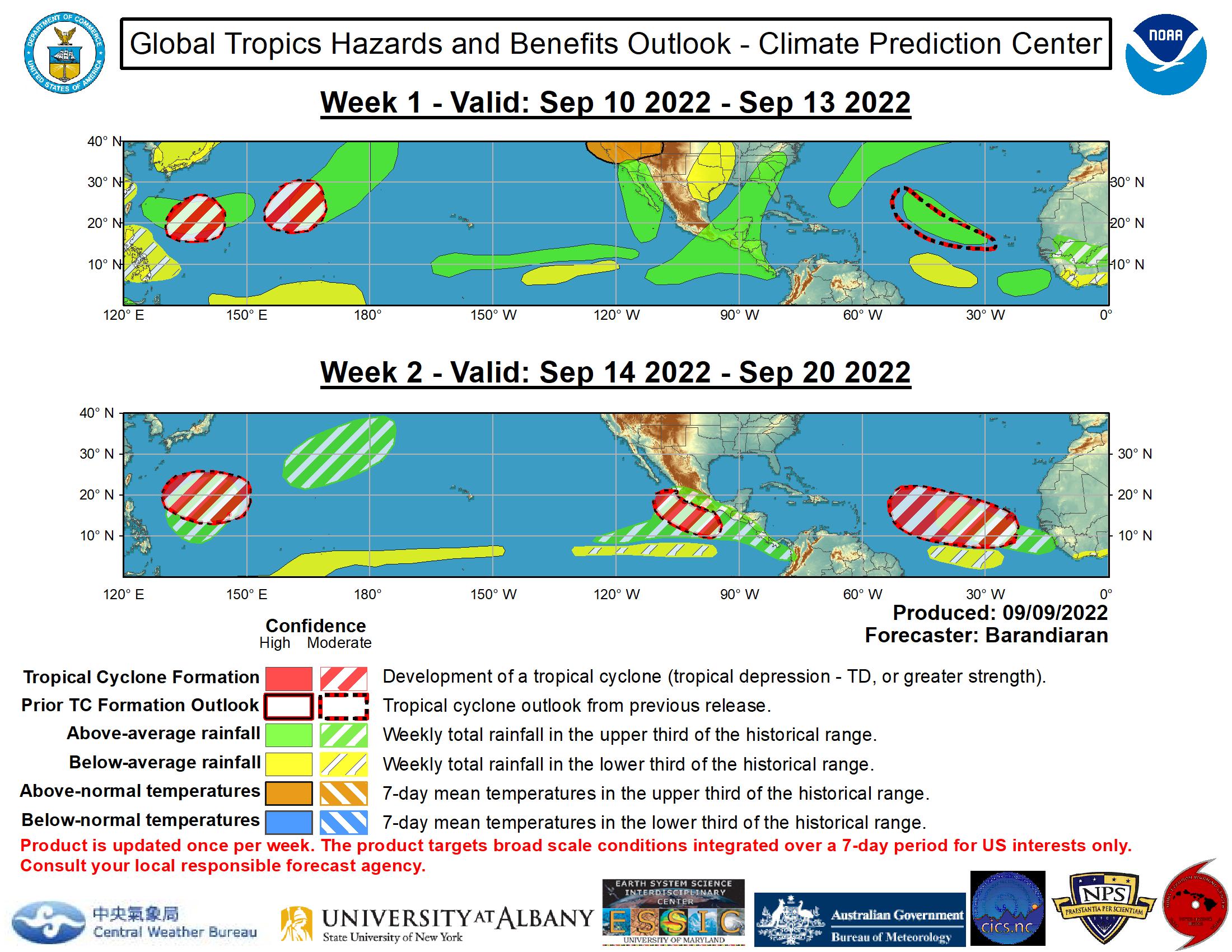 Predicción Climática Semanal