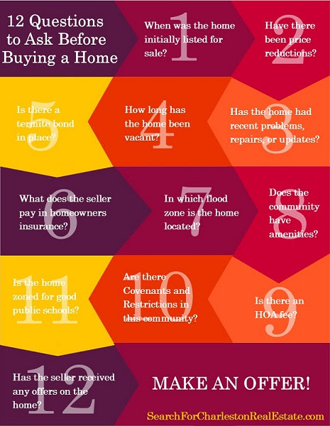 12 Questions to Ask Before Buying a Home