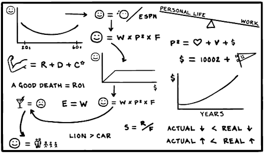 What if Your Life's Happiness and Success Can Be Seen as Equations?