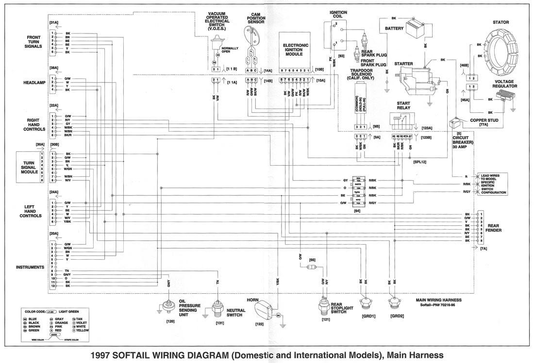1990 Harley Davidson Softail Wiring Diagram Wiring Diagram Regional Regional Frankmotors Es