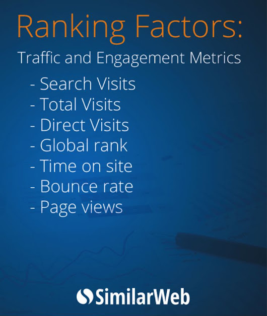 Traffic and Engagement Metrics and Their Correlation to Google Rankings