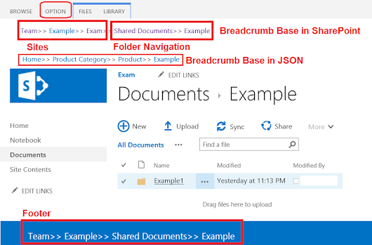 Header/Footer with Breadcrumb and Global Ribbon SPO Office 365 Dev