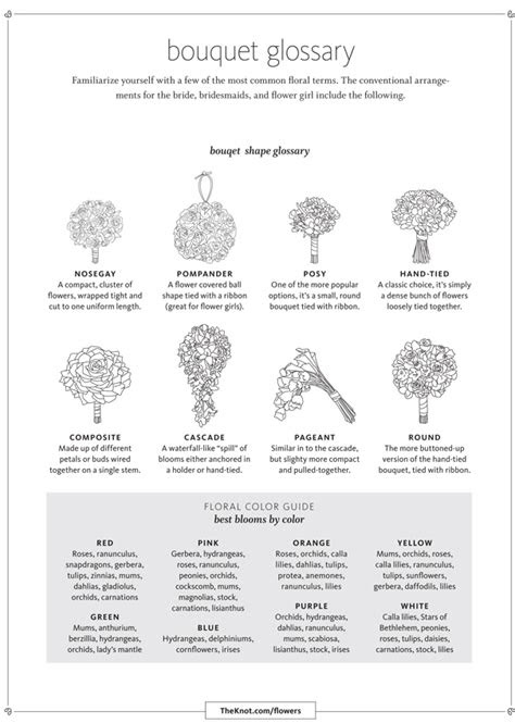bouquet shape glossary guide ebony peoples  design