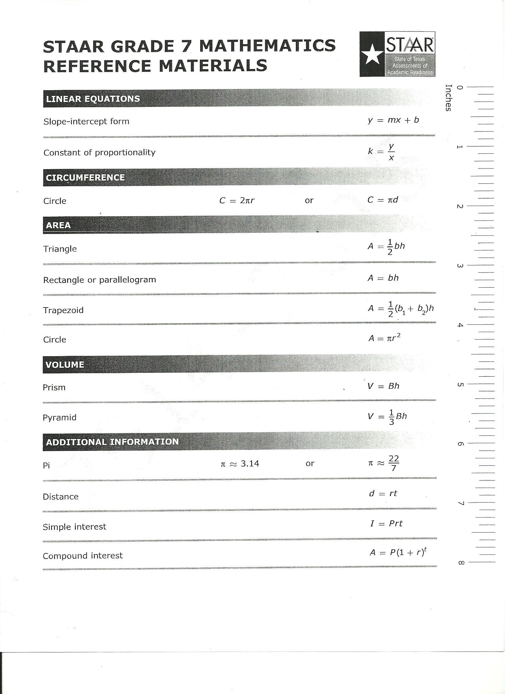 35 Staar Math 8 Formula Chart