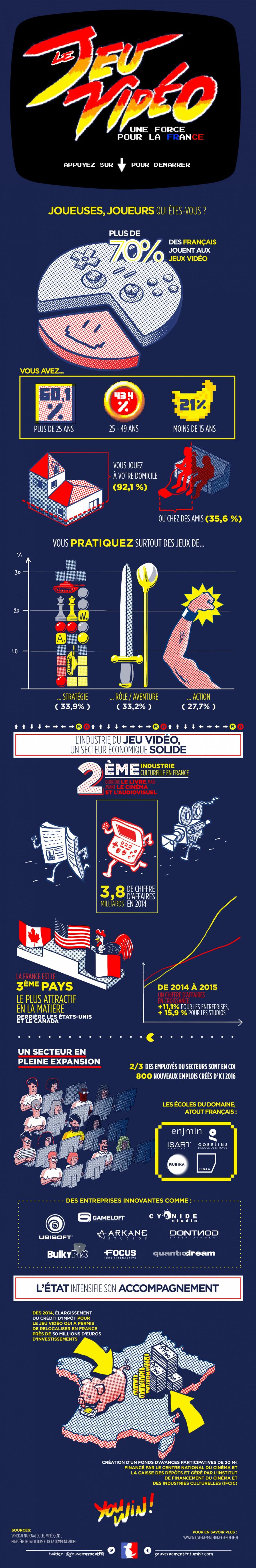 Gry video we Francji - ilustracja - Francuski przy kawie