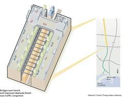 Alameda Transportation Corridor