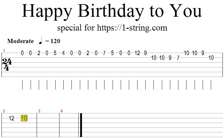 Music Instrument Happy Birthday Guitar Chords Single String