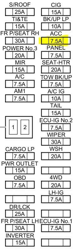 2011 Toyota Tundra Fuse Box Diagram Wiring Diagram Correction Correction Cfcarsnoleggio It