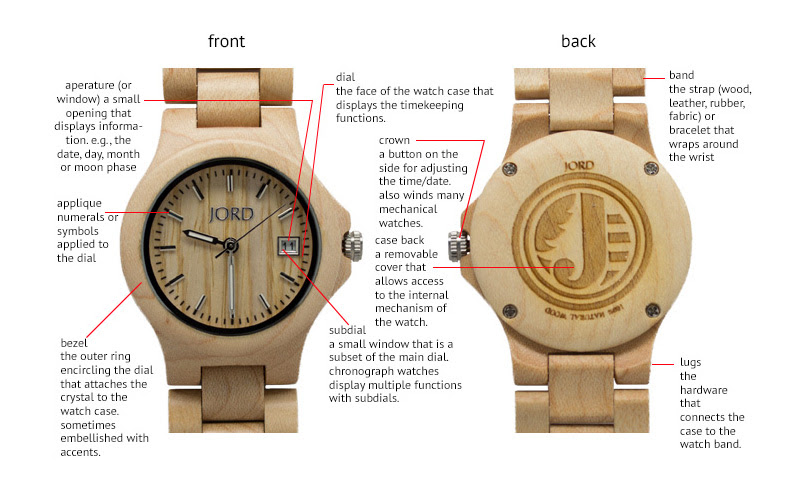 JORD wrist-watch-buyers-guide-full