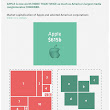 Ridiculously Valuable Apple vs Others! - Infographics