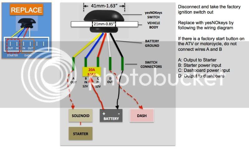 28 Polaris Ranger Ignition Switch Wiring Diagram