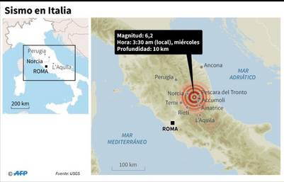 Terremoto en Italia./ AFP