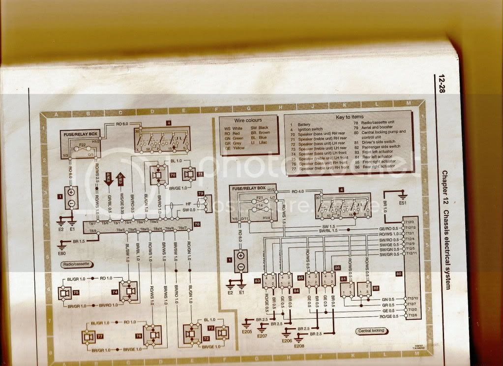 2008 Volkswagen Eos Fuse Diagram Wiring Diagrams Library