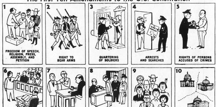 7th Amendment Simplified Quizlet