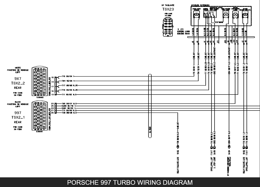 Porsche Circuit Diagram Wiring Outdoor Light Wiring Diagram Float Switch 1990 300zx Yenpancane Jeanjaures37 Fr