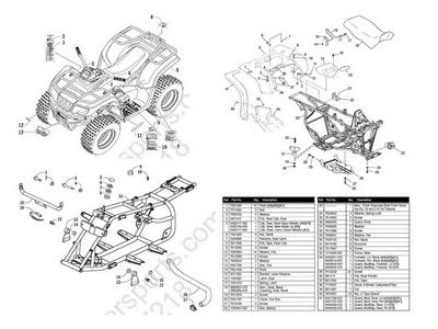 Polaris Sportsman 500 Parts Diagram Yamaha Big Bear 400