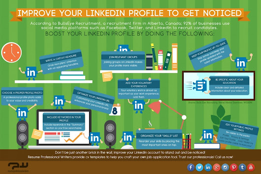 Using LinkedIn for Lead Generation - business.com