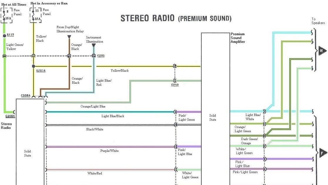 1999 Jeep Wrangler Radio Wiring Diagram