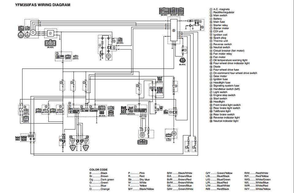 DIAGRAM] Wire Diagram 95 Warrior FULL Version HD Quality 95 Warrior -  OUTLETDIAGRAM.MINIERACAVEDELPREDIL.IT | Wolverine Wiring Harness 1995 |  | Diagram Database