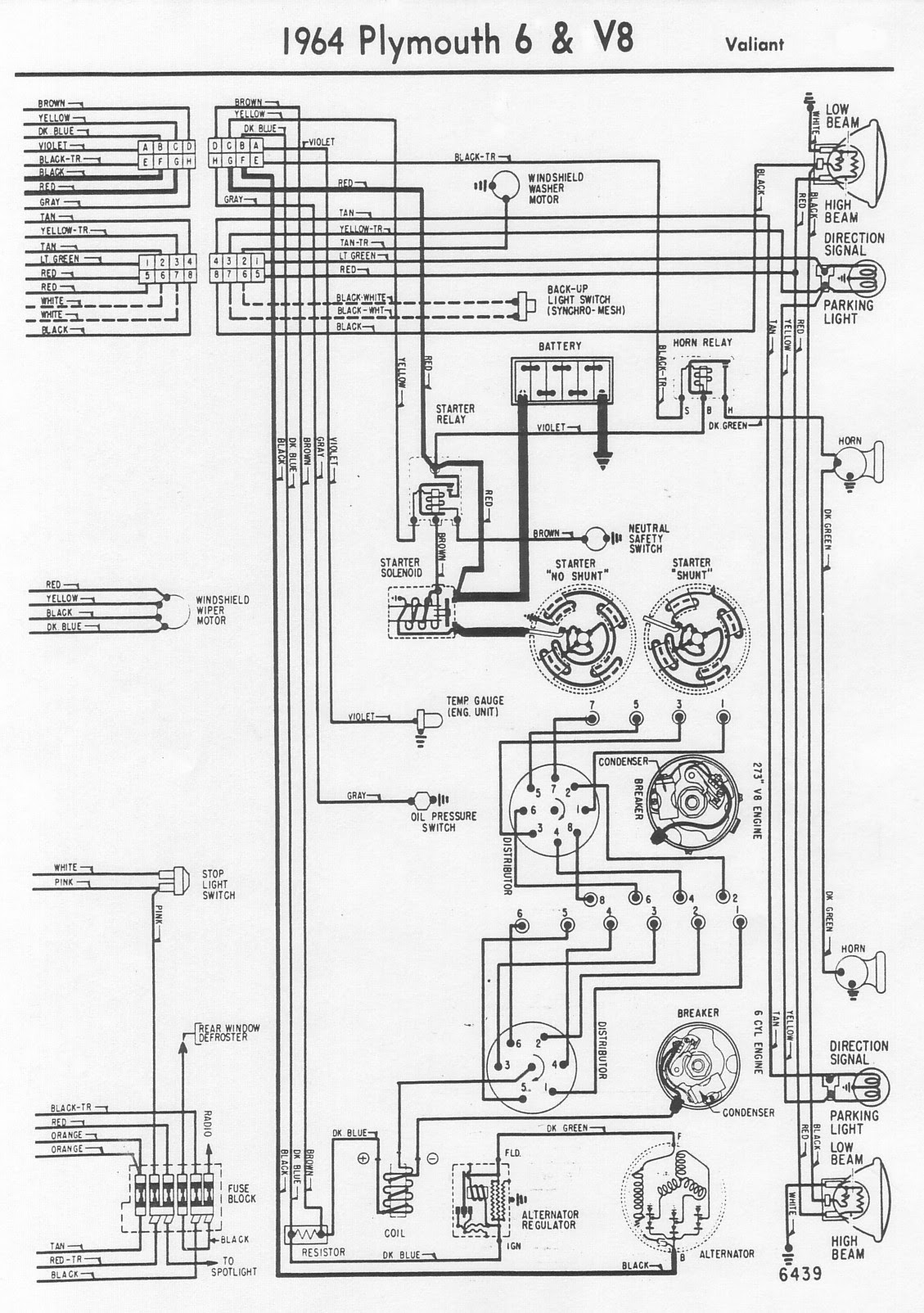 1972 Plymouth Cuda Mopar Wiring Diagrams Bege Wiring Diagram