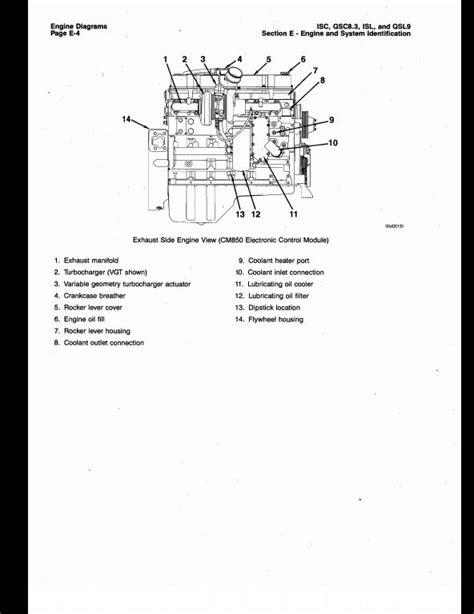 Cummins | A Repair Manual Store