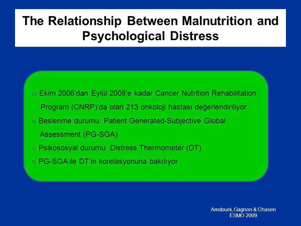 Kanser Hastalarında Beslenme Problemlerinin Psikososyal Etkileri  ppt indir