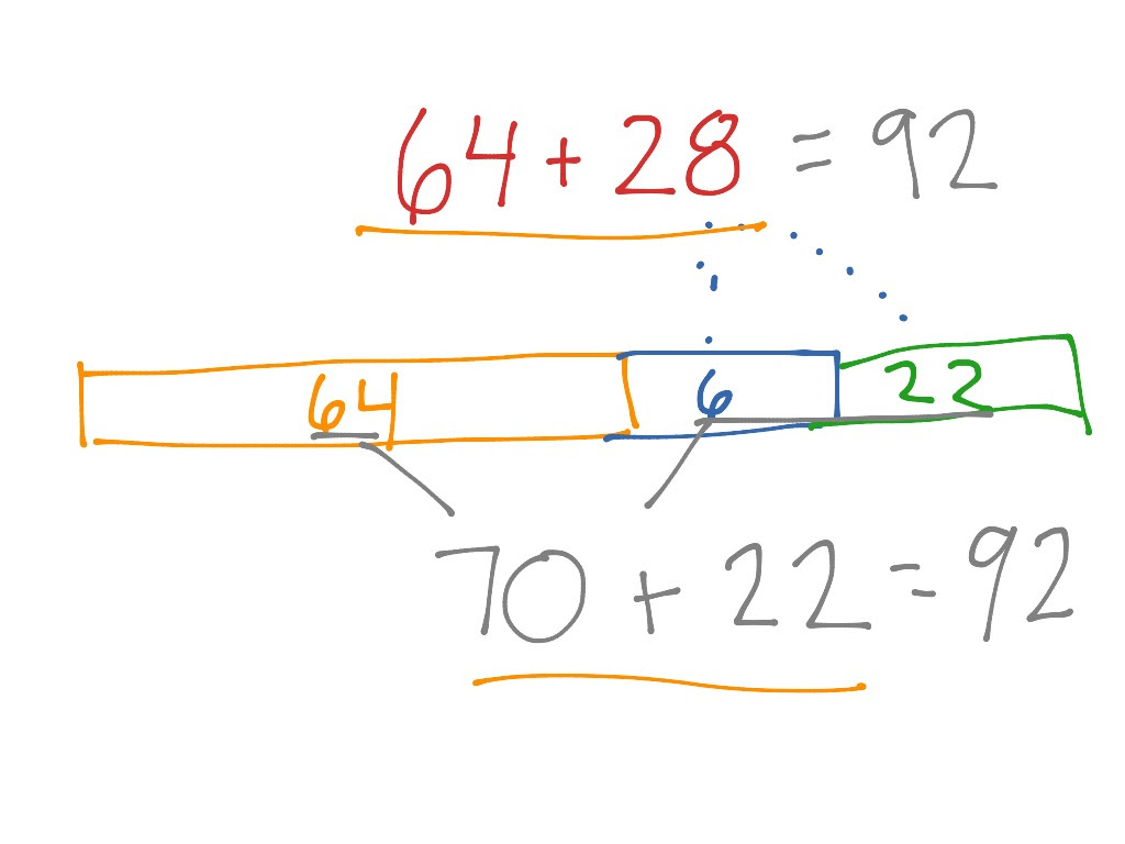 Wiring Diagram  33 What Is A Tape Diagram In 2nd Grade Math